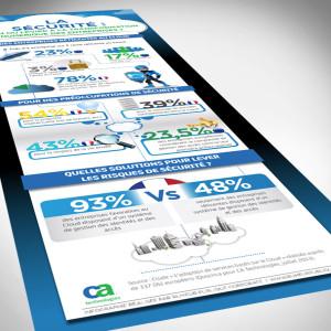 CA - infographie