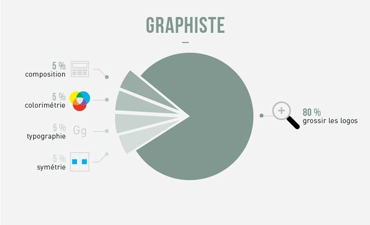 infographie-metiers-10