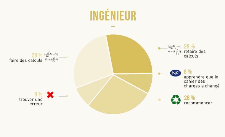 infographie-metiers-11