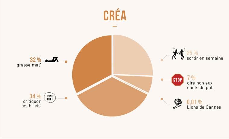infographie-metiers-7